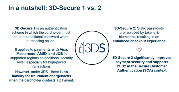 Differences between 3DS1 and 3DS2 (Source: Kilian Thalhammer / Wirecard)
